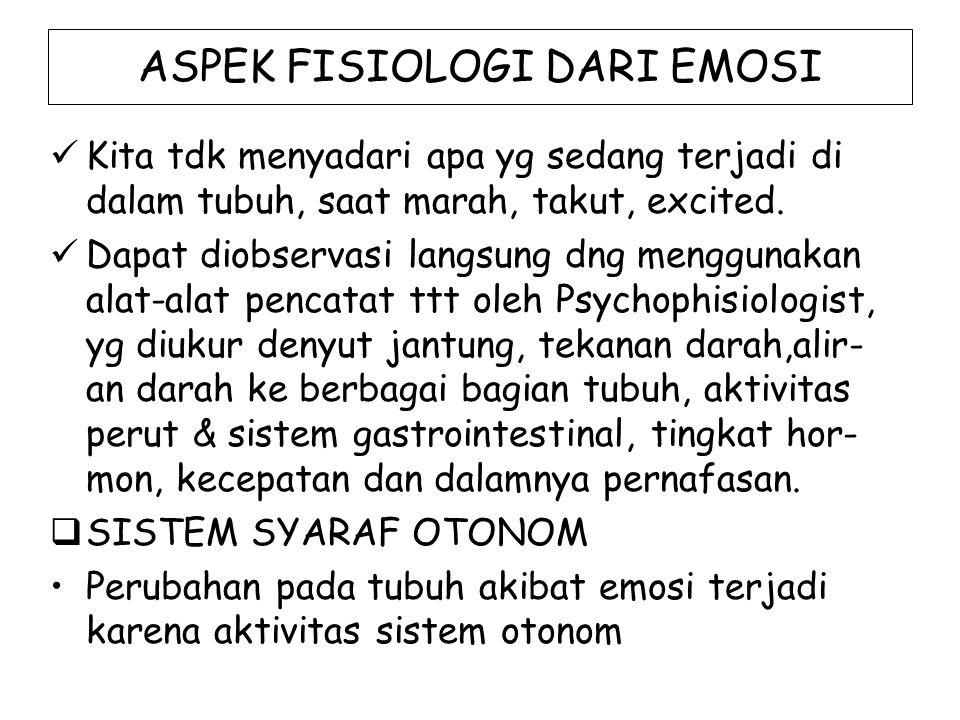 ASPEK FISIOLOGI DARI EMOSI  SISTEM SYARAF OTONOM Sistem Syaraf Simpatis: Aktif saat emosi kuat, misal takut/marah Denyut jantung naik, tekanan darah naik, glu- kose naik, melepaskan hormon epinephrine (a- drenalin) dan norephinephrine (noradrenalin) Sistem Syaraf Parasimpatis : Aktif saat tenang & relaks Kebalikan dng sistem syaraf simpatis Menghemat energi : tekanan darah normal,de- nyut jantung normal, mengalihkan darah ke alat pencernaan