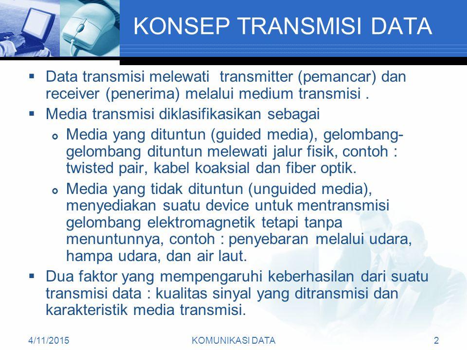 4/11/2015KOMUNIKASI DATA2 KONSEP TRANSMISI DATA  Data transmisi melewati transmitter (pemancar) dan receiver (penerima) melalui medium transmisi.