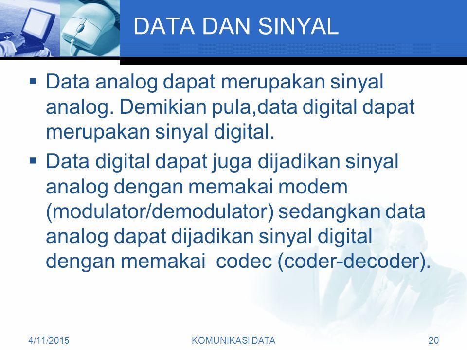 4/11/2015KOMUNIKASI DATA20 DATA DAN SINYAL  Data analog dapat merupakan sinyal analog.