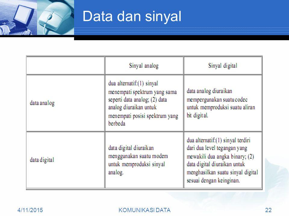 4/11/2015KOMUNIKASI DATA22 Data dan sinyal