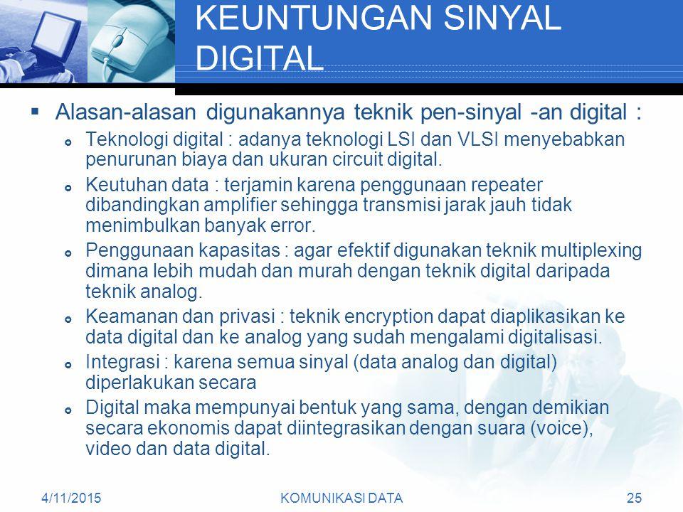 4/11/2015KOMUNIKASI DATA25 KEUNTUNGAN SINYAL DIGITAL  Alasan-alasan digunakannya teknik pen-sinyal -an digital :  Teknologi digital : adanya teknologi LSI dan VLSI menyebabkan penurunan biaya dan ukuran circuit digital.
