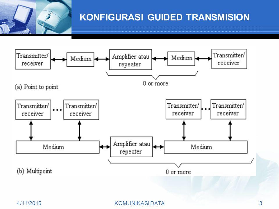 4/11/2015KOMUNIKASI DATA3 KONFIGURASI GUIDED TRANSMISION