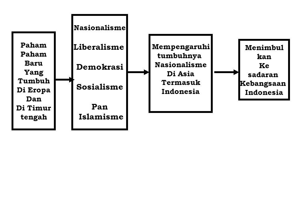 Paham Baru Yang Tumbuh Di Eropa Dan Di Timur tengah Nasionalisme Liberalisme Demokrasi Sosialisme Pan Islamisme Mempengaruhi tumbuhnya Nasionalisme Di Asia Termasuk Indonesia Menimbul kan Ke sadaran Kebangsaan Indonesia