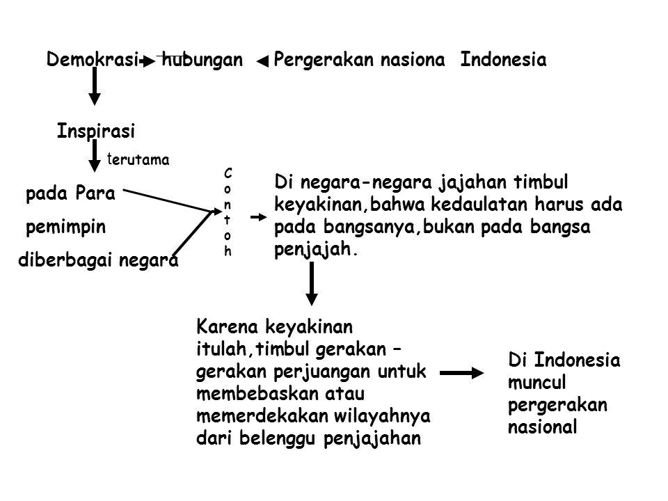Demokrasi hubungan Pergerakan nasiona Indonesia Inspirasi pada Para pemimpin diberbagai negara Di negara-negara jajahan timbul keyakinan,bahwa kedaulatan harus ada pada bangsanya,bukan pada bangsa penjajah.