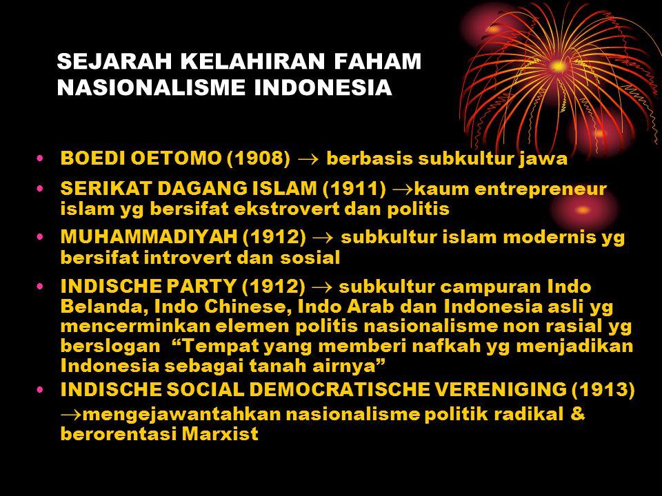 SEJARAH KELAHIRAN FAHAM NASIONALISME INDONESIA BOEDI OETOMO (1908)  berbasis subkultur jawa SERIKAT DAGANG ISLAM (1911)  kaum entrepreneur islam yg