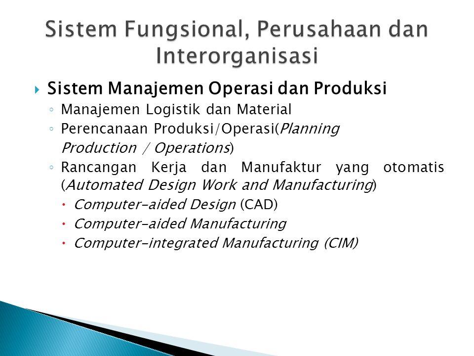  Sistem Manajemen Operasi dan Produksi ◦ Manajemen Logistik dan Material ◦ Perencanaan Produksi/Operasi(Planning Production / Operations) ◦ Rancangan