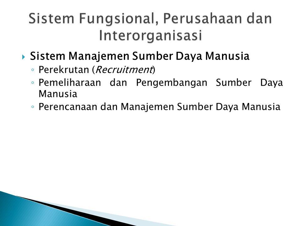 Sistem Manajemen Sumber Daya Manusia ◦ Perekrutan (Recruitment) ◦ Pemeliharaan dan Pengembangan Sumber Daya Manusia ◦ Perencanaan dan Manajemen Sumb