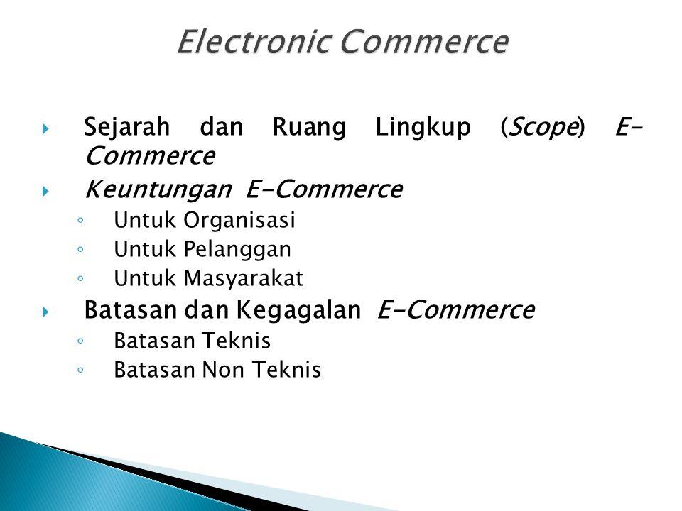  Sejarah dan Ruang Lingkup (Scope) E- Commerce  Keuntungan E-Commerce ◦ Untuk Organisasi ◦ Untuk Pelanggan ◦ Untuk Masyarakat  Batasan dan Kegagala