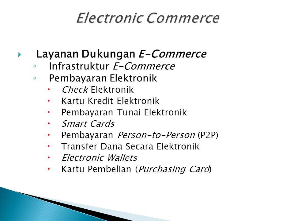  Layanan Dukungan E-Commerce ◦ Infrastruktur E-Commerce ◦ Pembayaran Elektronik  Check Elektronik  Kartu Kredit Elektronik  Pembayaran Tunai Elekt