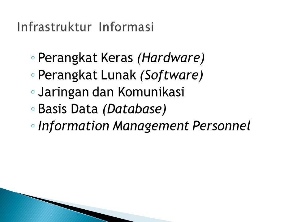 ◦ Perangkat Keras (Hardware) ◦ Perangkat Lunak (Software) ◦ Jaringan dan Komunikasi ◦ Basis Data (Database) ◦ Information Management Personnel