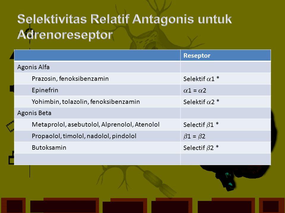 Reseptor Agonis Alfa Prazosin, fenoksibenzamin Selektif  1 * Epinefrin  1 =  2 Yohimbin, tolazolin, fenoksibenzamin Selektif  2 * Agonis Beta Meta