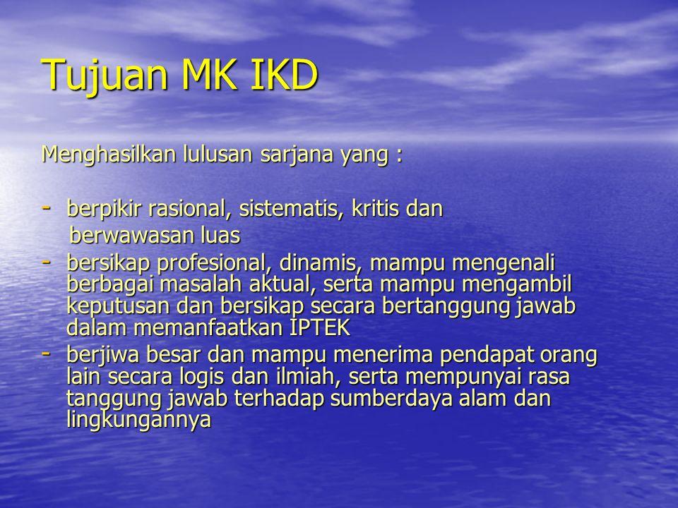 Pokok Bahasan IKD 1.Alam Pikiran Manusia dan Perkembangannya 2.