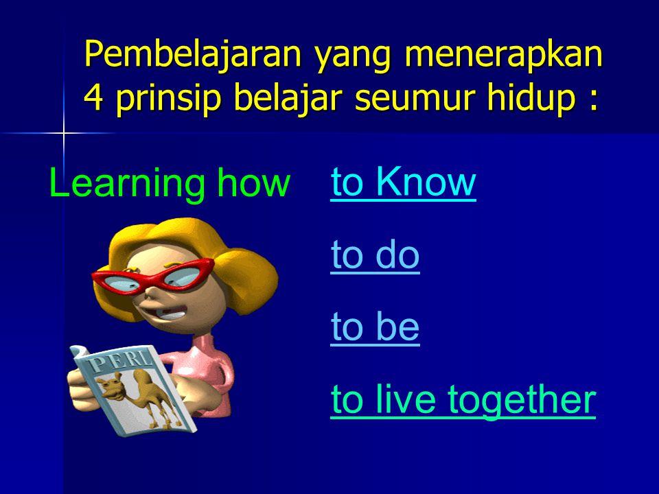 Pembelajaran yang menerapkan 4 prinsip belajar seumur hidup : Learning how to Know to do to be to live together