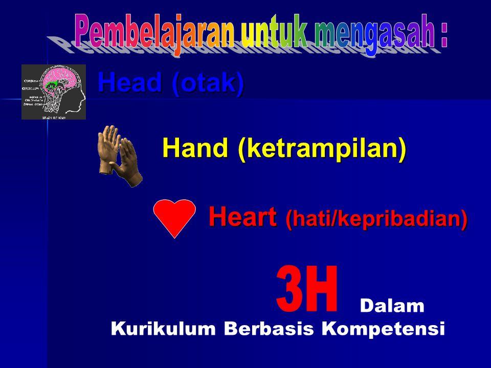 Head (otak) Hand (ketrampilan) Heart (hati/kepribadian) Dalam Kurikulum Berbasis Kompetensi