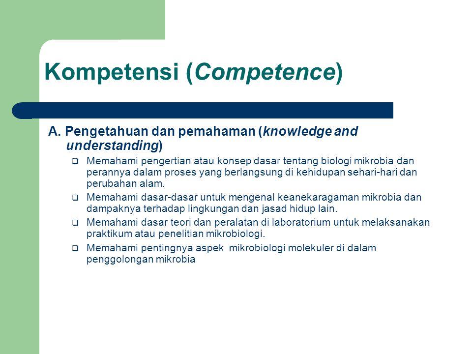Kompetensi (Competence) A. Pengetahuan dan pemahaman (knowledge and understanding)  Memahami pengertian atau konsep dasar tentang biologi mikrobia da