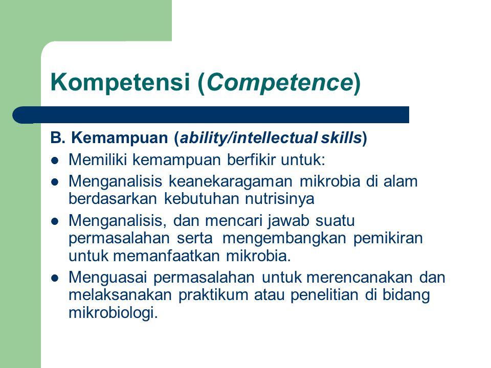 Kompetensi (Competence) B. Kemampuan (ability/intellectual skills) Memiliki kemampuan berfikir untuk: Menganalisis keanekaragaman mikrobia di alam ber