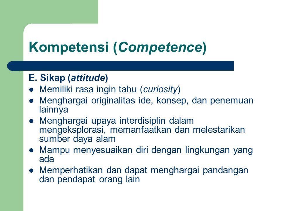 Kompetensi (Competence) E. Sikap (attitude) Memiliki rasa ingin tahu (curiosity) Menghargai originalitas ide, konsep, dan penemuan lainnya Menghargai
