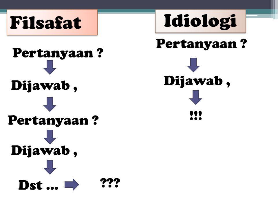 Filsafat Idiologi Pertanyaan Dijawab, Dst … !!!
