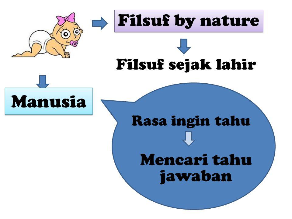 Filsuf by nature Filsuf sejak lahir Manusia Rasa ingin tahu Mencari tahu jawaban