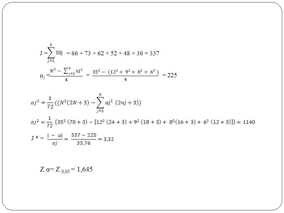 J = = 66 + 73 + 62 + 52 + 48 + 36 = 337 µ j = = = 225 J * = Z α= Z 0,05 = 1,645