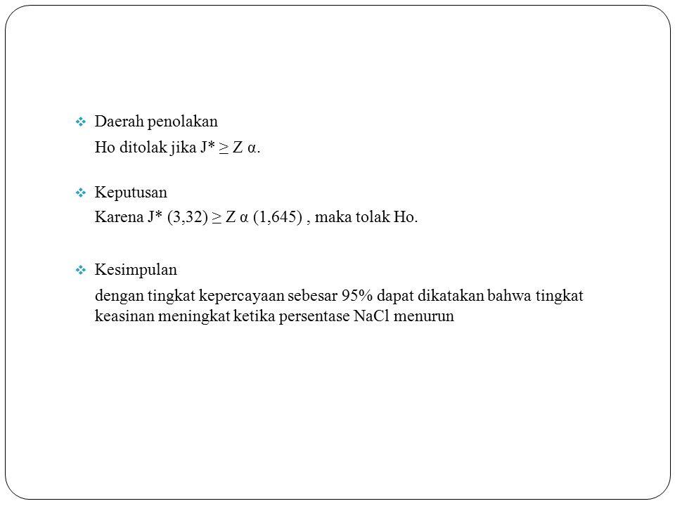  Daerah penolakan Ho ditolak jika J* ≥ Z α.