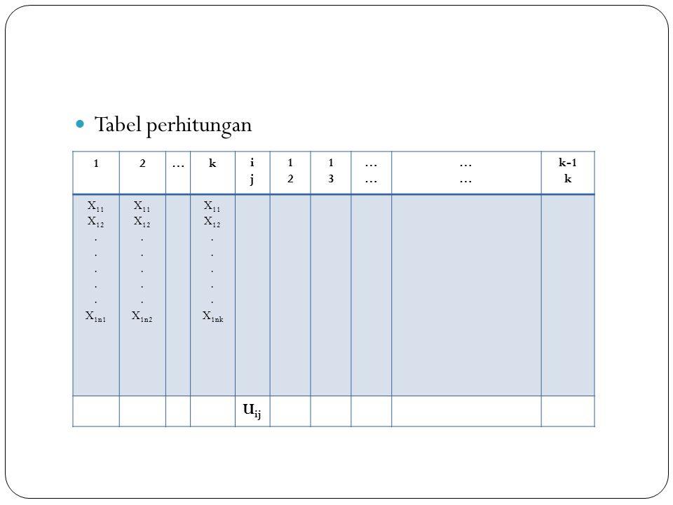 Tabel perhitungan 12…kijij 1212 1313 ………… ………… k-1 k X 11 X 12.