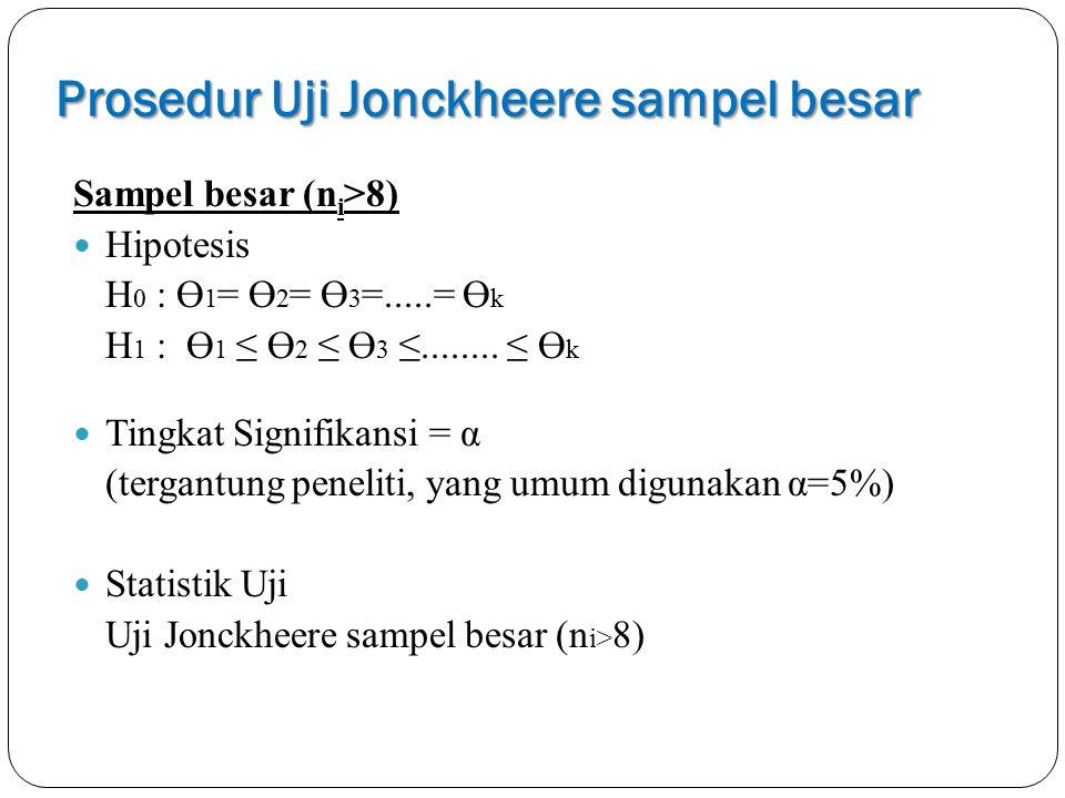 Prosedur Uji Jonckheere sampel besar Sampel besar (n i >8) Hipotesis H 0 : Ө 1 = Ө 2 = Ө 3 =.....= Ө k H 1 : Ө 1 ≤ Ө 2 ≤ Ө 3 ≤........