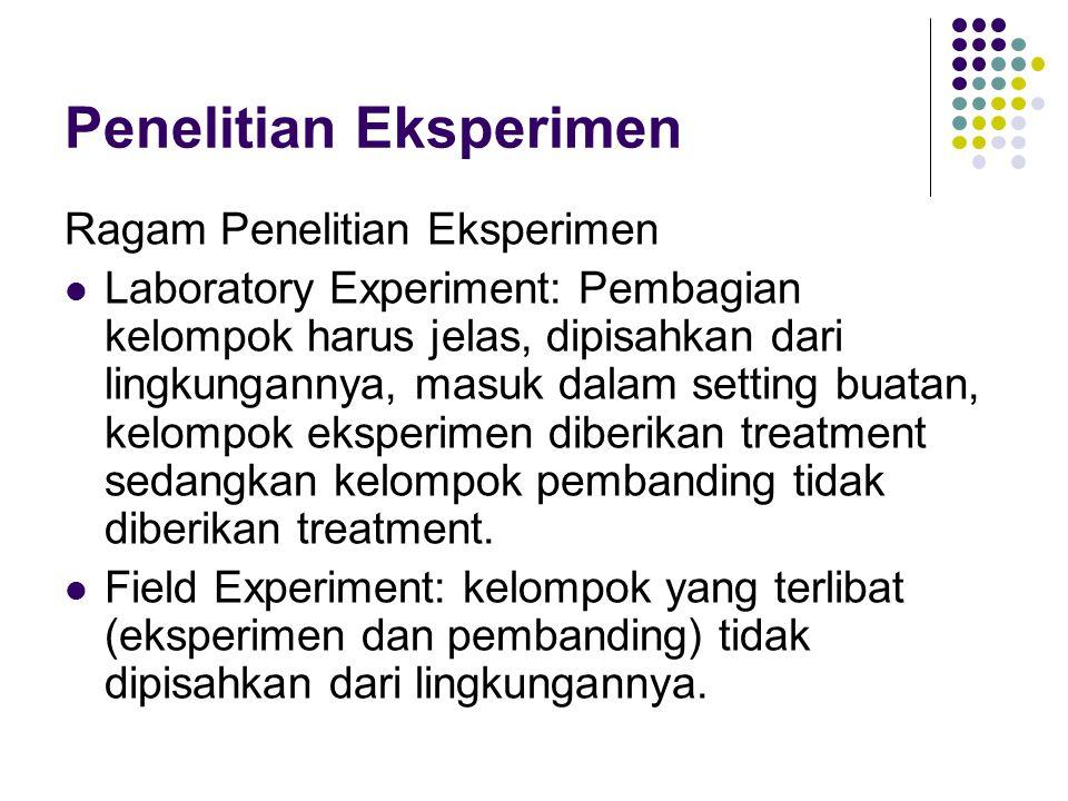 Penelitian Eksperimen Ragam Penelitian Eksperimen Laboratory Experiment: Pembagian kelompok harus jelas, dipisahkan dari lingkungannya, masuk dalam se