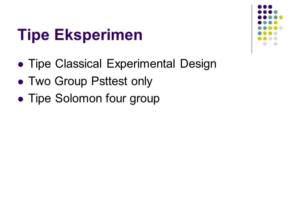 Langkah-langkah penelitian Experimen Tetapkan topik Sempitkan mjd pertanyaan pnlt Kembangkan hipotesa Tetapkan desain eksperimental yg spesifik Analisa dan kesimpulan