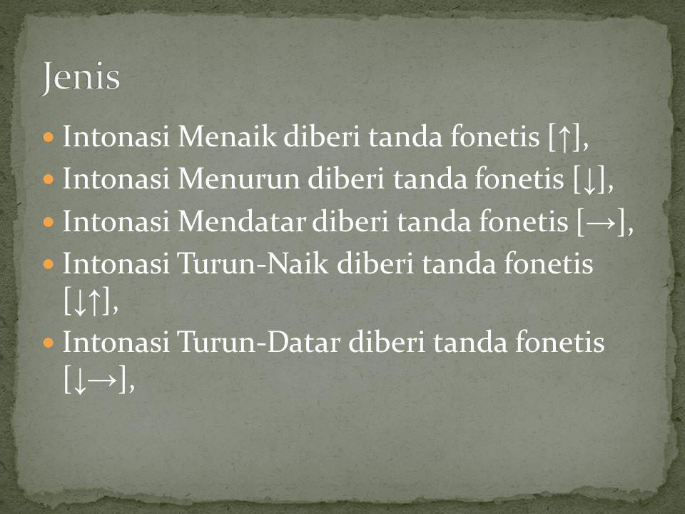Intonasi Menaik diberi tanda fonetis [ ↑ ], Intonasi Menurun diberi tanda fonetis [ ↓ ], Intonasi Mendatar diberi tanda fonetis [ → ], Intonasi Turun-Naik diberi tanda fonetis [ ↓↑ ], Intonasi Turun-Datar diberi tanda fonetis [ ↓→ ],