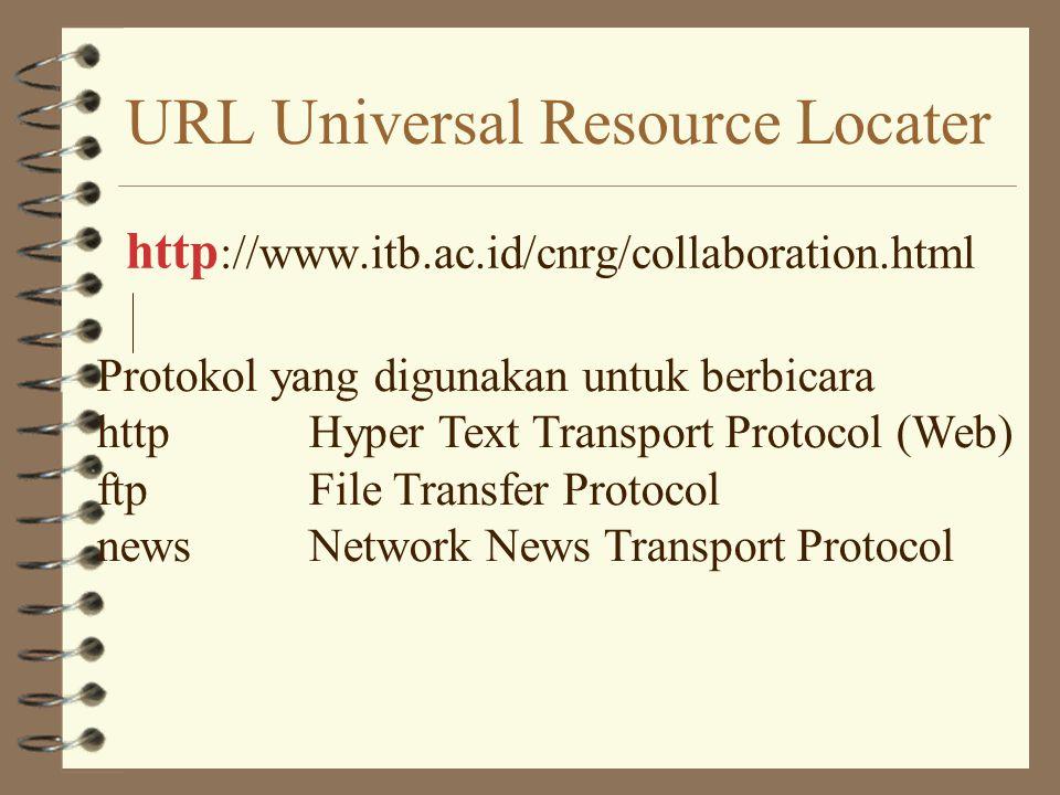 URL Universal Resource Locater http://www.itb.ac.id/cnrg/collaboration.html