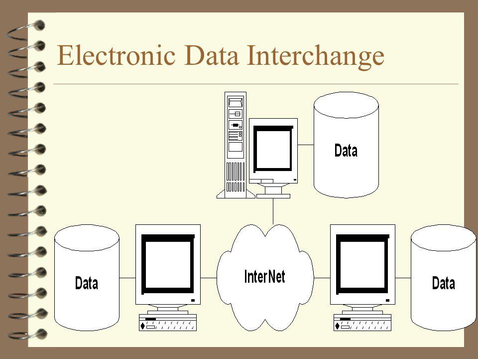Transaksi Ekonomi di Internet 4 Electronic Commerce. 4 Electronic Data Interchange (EDI). 4 Network Security.