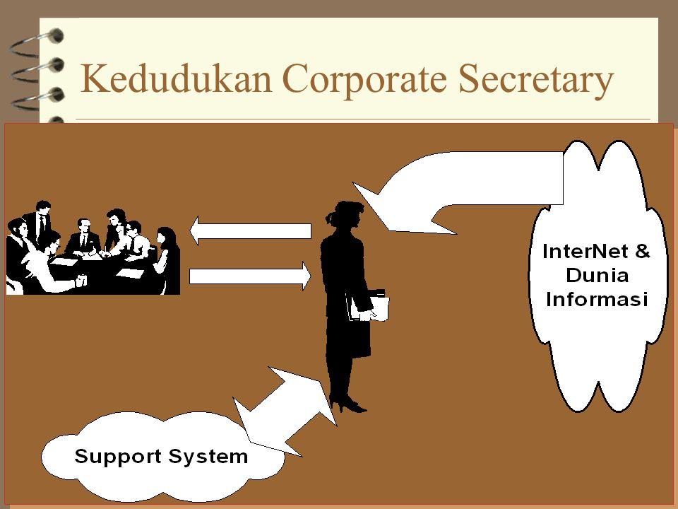 Strategi Umum -Con't 4 Bundle with like-minded sites.