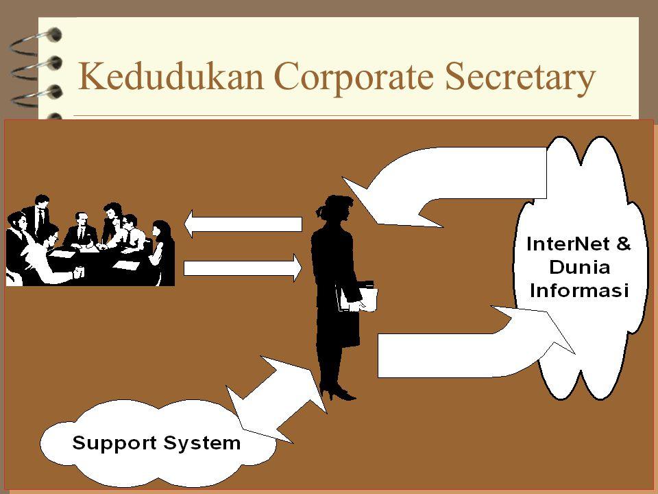 E-mail address yc1dav@cnrg.itb.ac.id Kode Jenis Institusi, contoh:.ac.