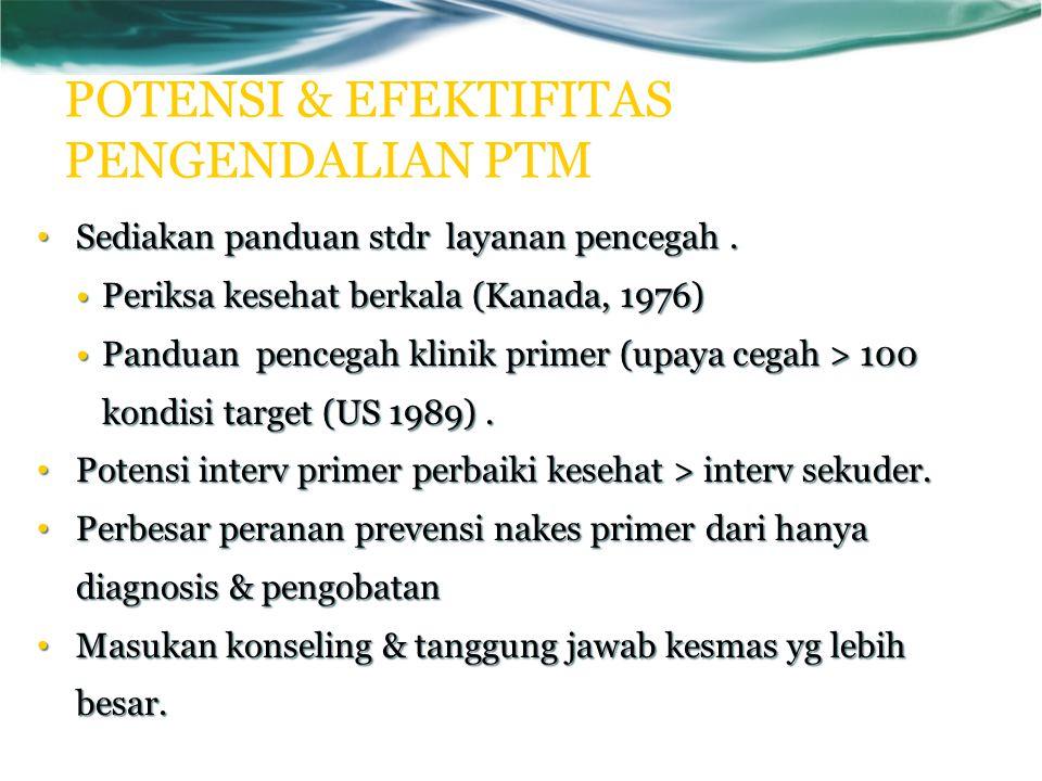 POTENSI & EFEKTIFITAS PENGENDALIAN PTM Sediakan panduan stdr layanan pencegah.