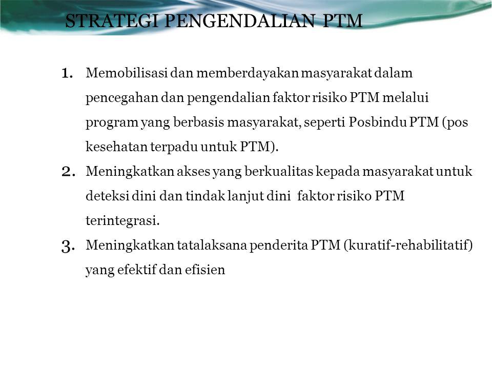STRATEGI PENGENDALIAN PTM 1. Memobilisasi dan memberdayakan masyarakat dalam pencegahan dan pengendalian faktor risiko PTM melalui program yang berbas