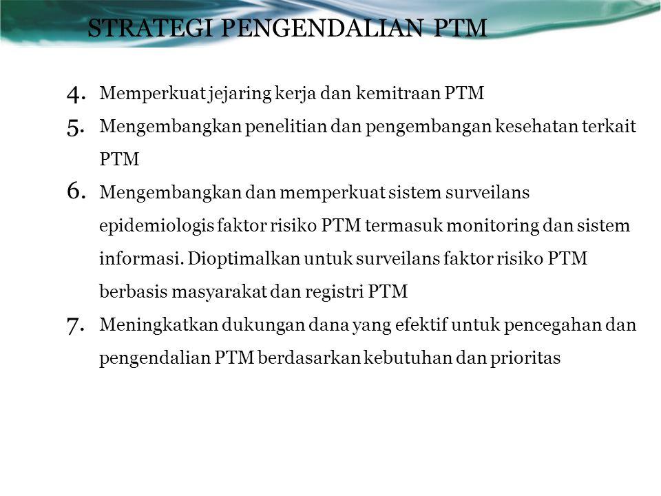 STRATEGI PENGENDALIAN PTM 4.Memperkuat jejaring kerja dan kemitraan PTM 5.