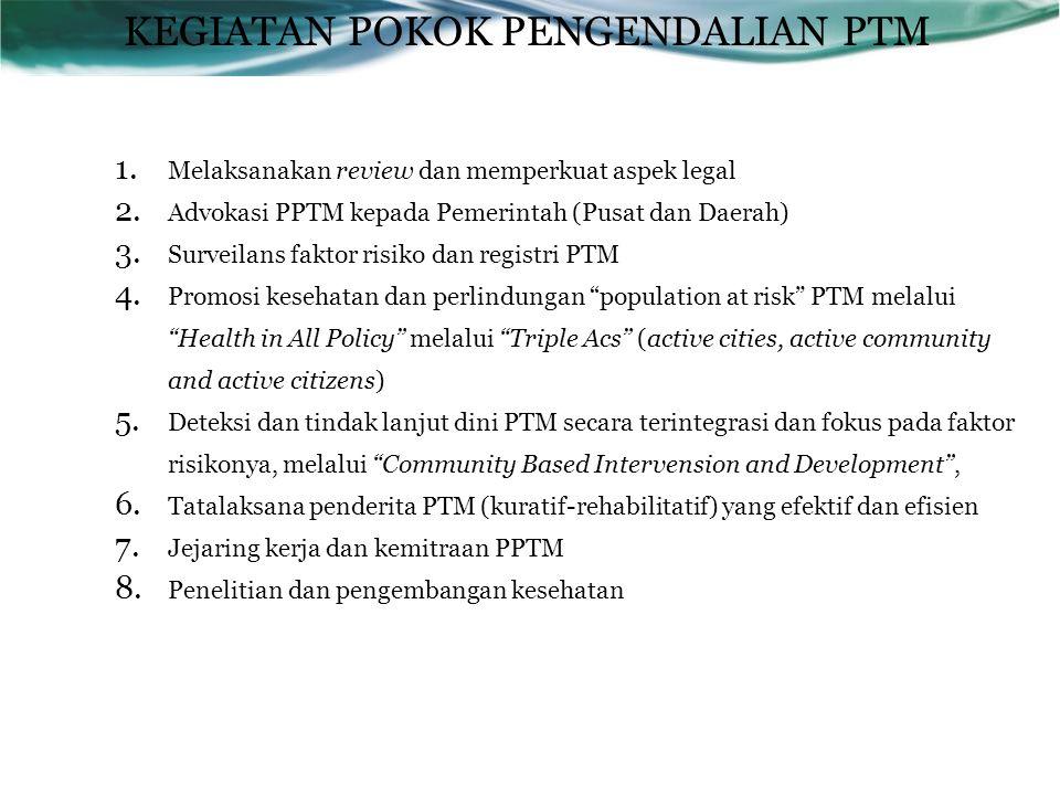 KEGIATAN POKOK PENGENDALIAN PTM 1.Melaksanakan review dan memperkuat aspek legal 2.