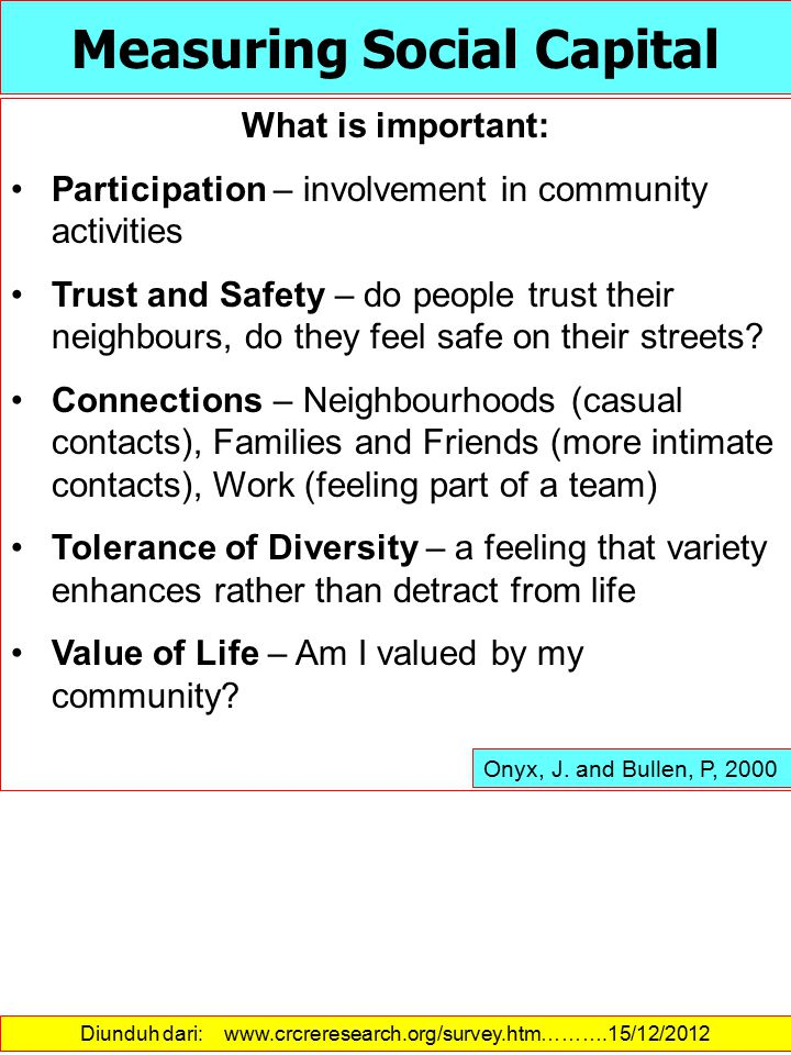 Measuring Social Capital What is important: Participation – involvement in community activities Trust and Safety – do people trust their neighbours, do they feel safe on their streets.