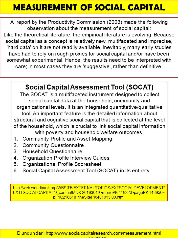 Diunduh dari: http://www.socialcapitalresearch.com/measurement.html ……….4/1/2013 MEASUREMENT OF SOCIAL CAPITAL A report by the Productivity Commission (2003) made the following observation about the measurement of social capital: Like the theoretical literature, the empirical literature is evolving.