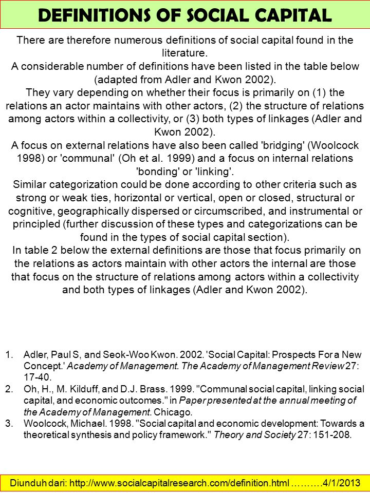 Diunduh dari: http://www.socialcapitalresearch.com/definition.html ……….4/1/2013 DEFINITIONS OF SOCIAL CAPITAL Authors Definitions of Social Capital Baker a resource that actors derive from specific social structures and then use to pursue their interests; it is created by changes in the relationship among actors ; (Baker 1990, p.