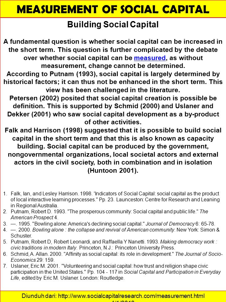 Diunduh dari: http://www.socialcapitalresearch.com/measurement.html ……….4/1/2013 MEASUREMENT OF SOCIAL CAPITAL Building Social Capital A fundamental question is whether social capital can be increased in the short term.