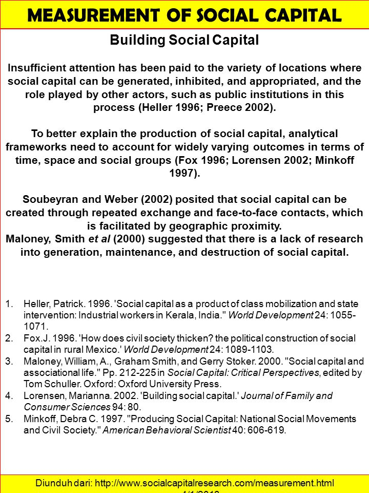 Diunduh dari: http://www.socialcapitalresearch.com/measurement.html ……….4/1/2013 MEASUREMENT OF SOCIAL CAPITAL Building Social Capital Insufficient attention has been paid to the variety of locations where social capital can be generated, inhibited, and appropriated, and the role played by other actors, such as public institutions in this process (Heller 1996; Preece 2002).
