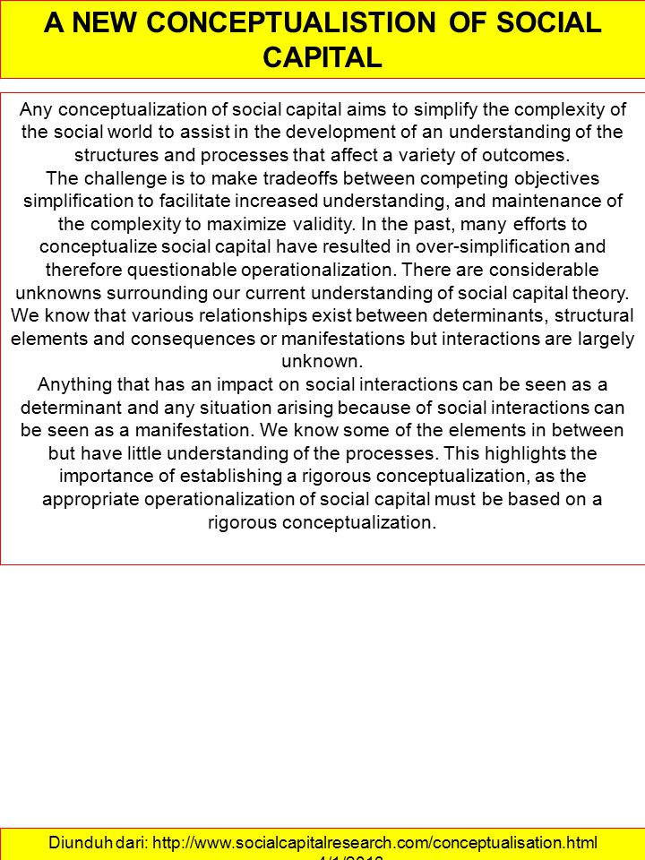 Diunduh dari: http://www.socialcapitalresearch.com/conceptualisation.html ……….4/1/2013 A NEW CONCEPTUALISTION OF SOCIAL CAPITAL Any conceptualization of social capital aims to simplify the complexity of the social world to assist in the development of an understanding of the structures and processes that affect a variety of outcomes.