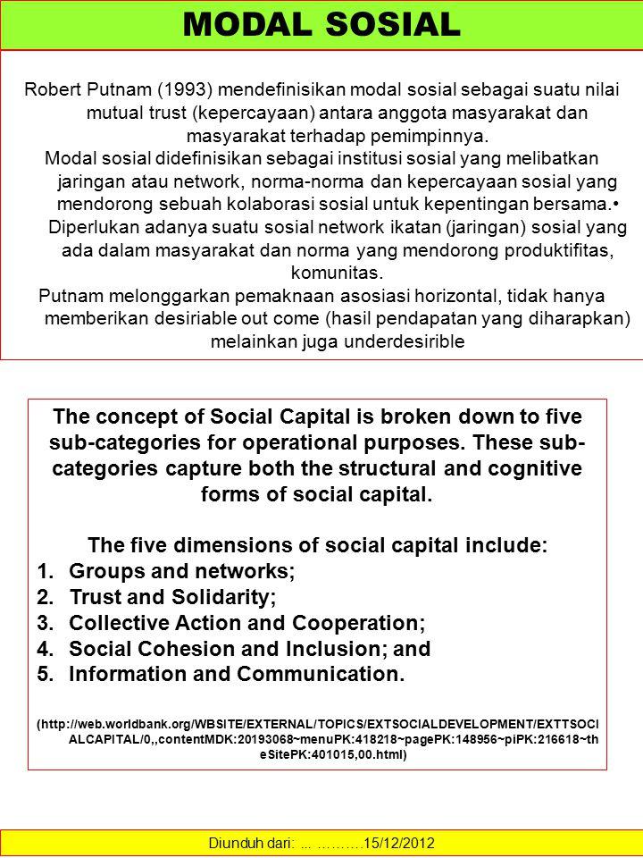 Diunduh dari:... ……….15/12/2012 MODAL SOSIAL Robert Putnam (1993) mendefinisikan modal sosial sebagai suatu nilai mutual trust (kepercayaan) antara an