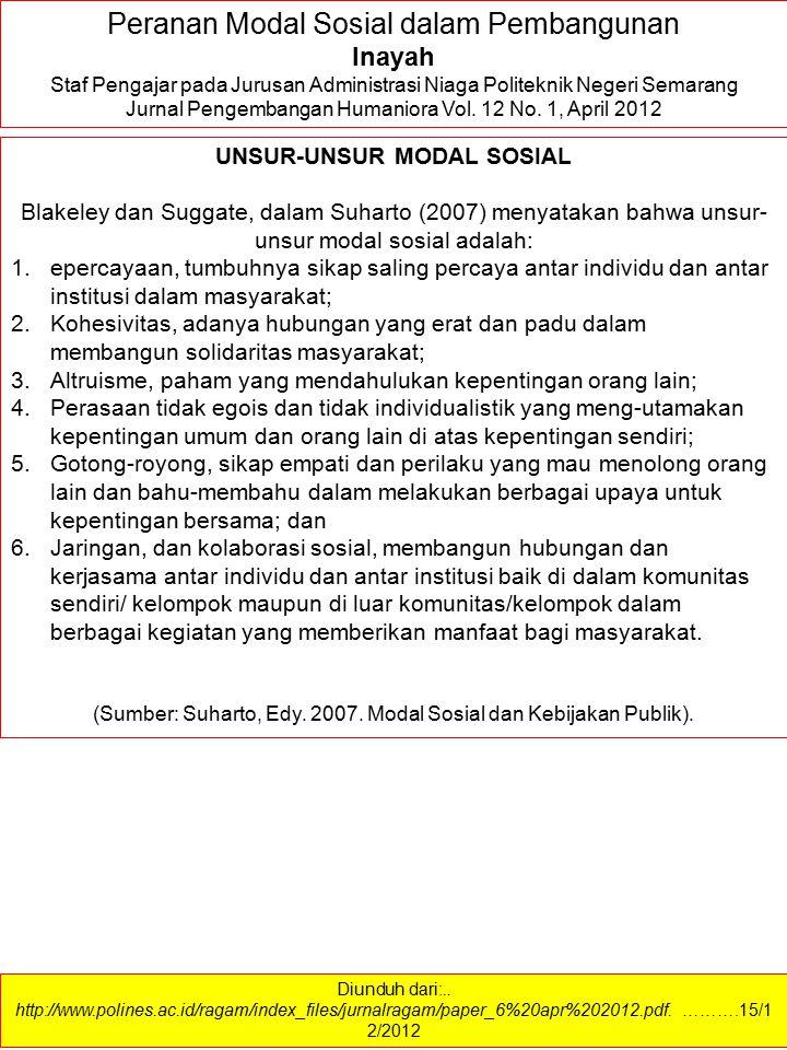 Peranan Modal Sosial dalam Pembangunan Inayah Staf Pengajar pada Jurusan Administrasi Niaga Politeknik Negeri Semarang Jurnal Pengembangan Humaniora V