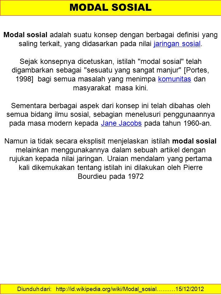 Diunduh dari: http://id.wikipedia.org/wiki/Modal_sosial……….15/12/2012 MODAL SOSIAL Modal sosial adalah suatu konsep dengan berbagai definisi yang sali
