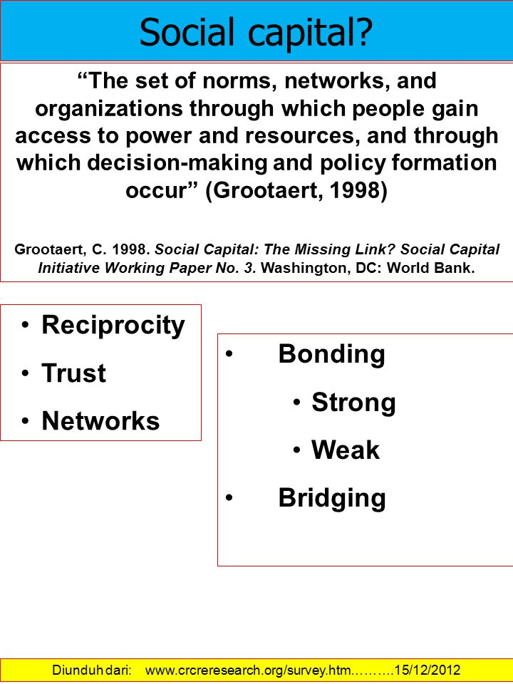 """Social capital? """"The set of norms, networks, and organizations through which people gain access to power and resources, and through which decision-mak"""
