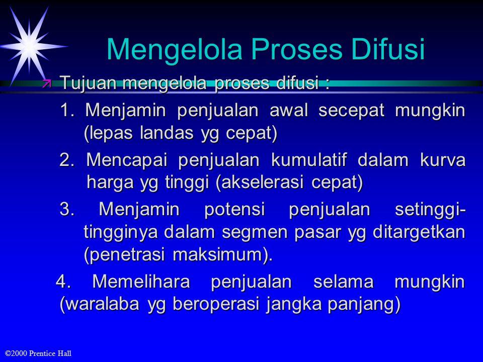 ©2000 Prentice Hall Mengelola Proses Difusi ä Tujuan mengelola proses difusi : 1. Menjamin penjualan awal secepat mungkin (lepas landas yg cepat) 2. M