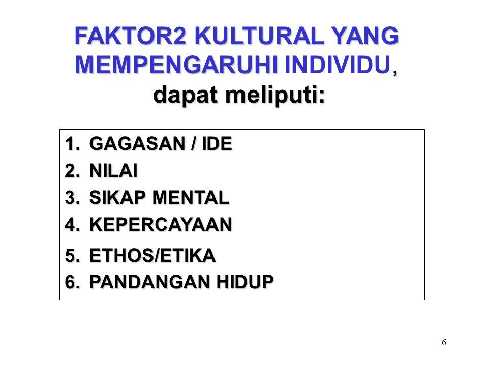 6 FAKTOR2 KULTURAL YANG MEMPENGARUHI, FAKTOR2 KULTURAL YANG MEMPENGARUHI INDIVIDU, dapat meliputi: dapat meliputi: 1.GAGASAN / IDE 2.NILAI 3.SIKAP MENTAL 4.KEPERCAYAAN 5.ETHOS/ETIKA 6.PANDANGAN HIDUP